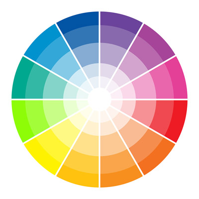 Understanding How Color Affects Your Space - Color Wheel